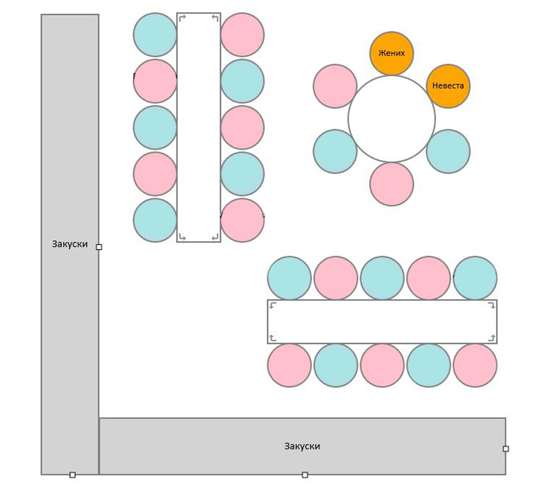 Схема размещения банкетных столов