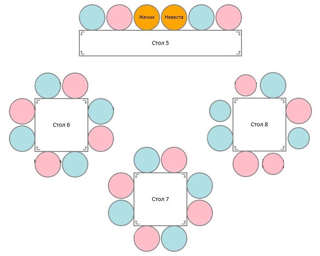 Схема рассадки детей за столами фото 770