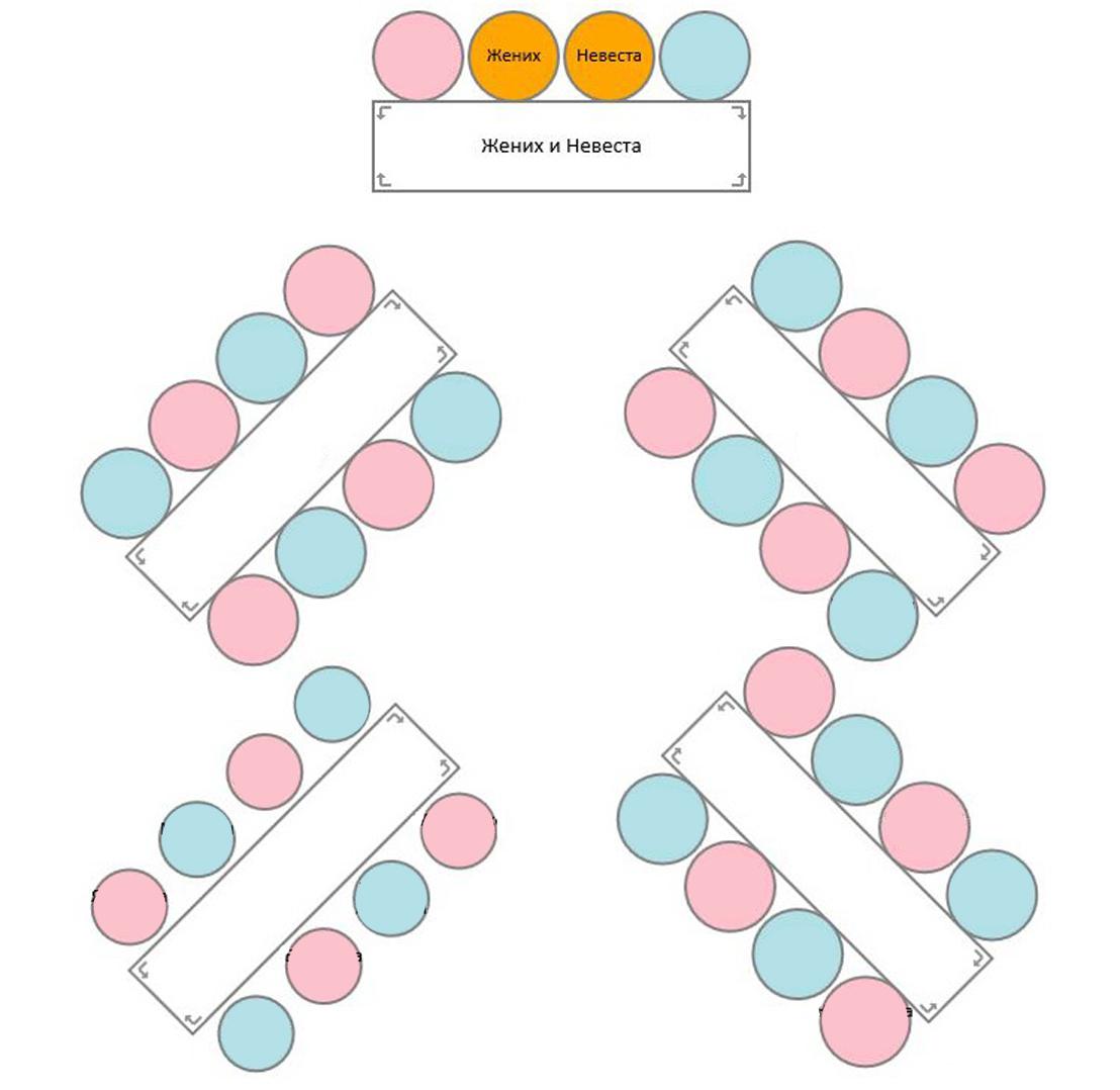 Схема рассадки детей за столами фото 750